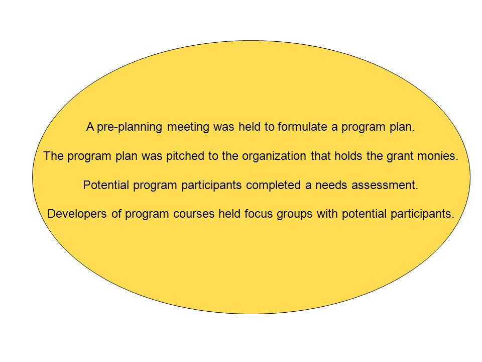 A pre-planning meeting was held to formulate a program plan.