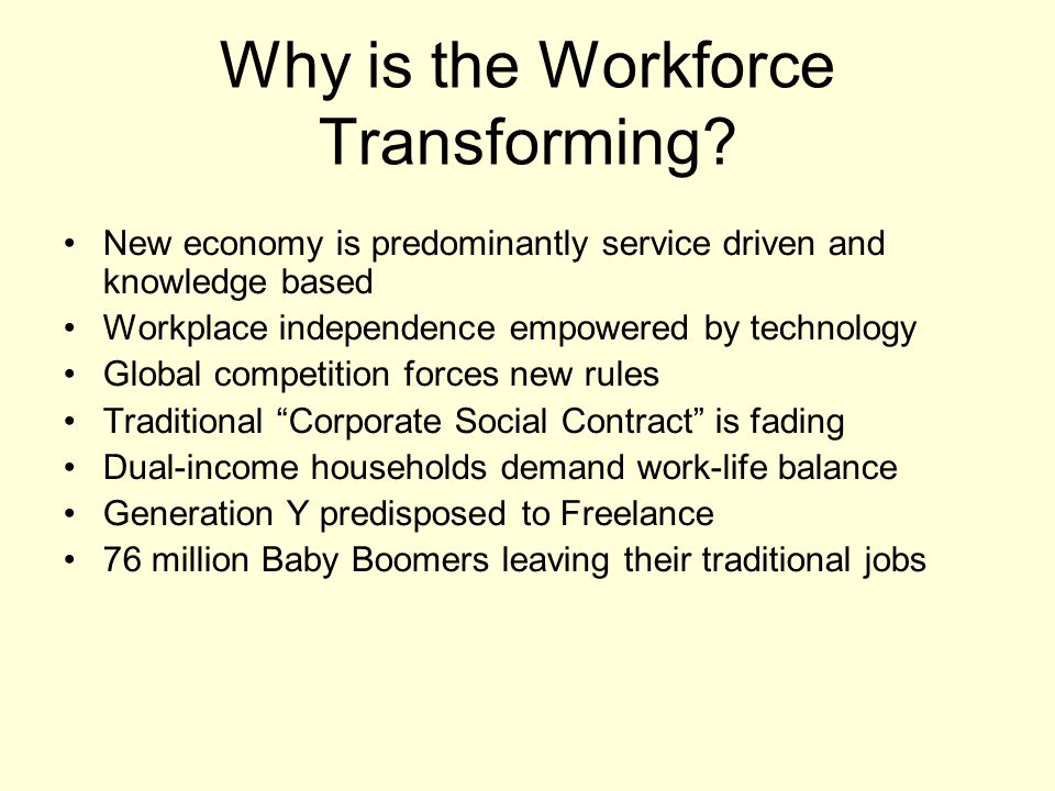 Why is the Workforce Transforming