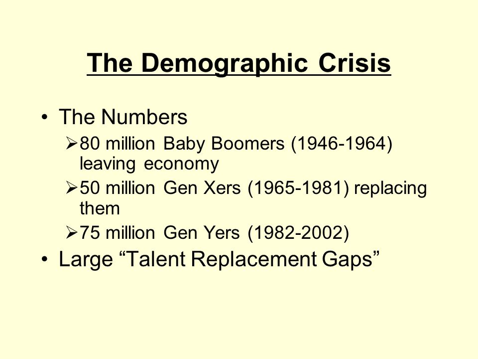 The Demographic Crisis