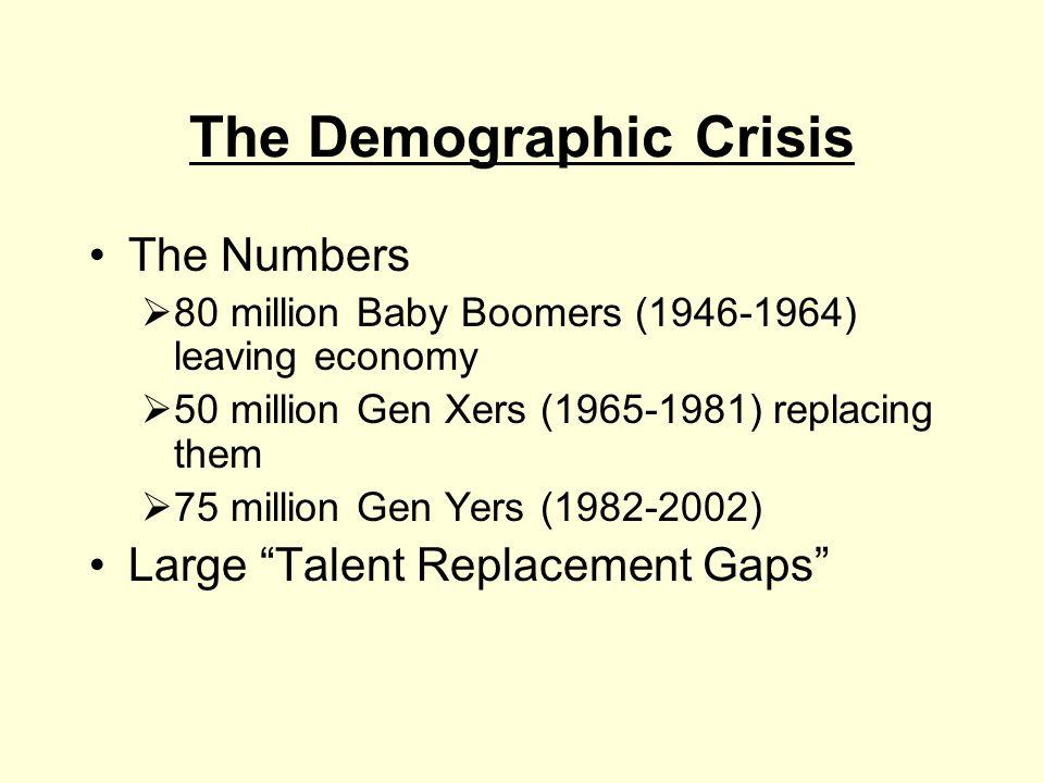 The Demographic Crisis