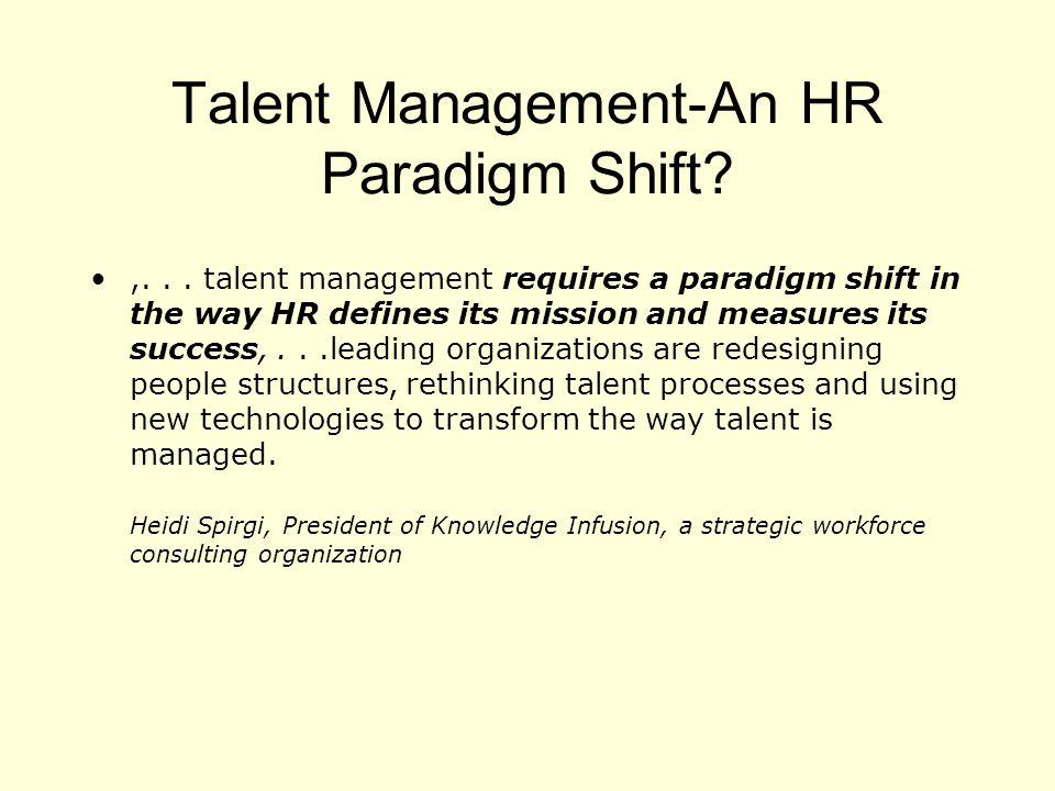 Talent Management-An HR Paradigm Shift