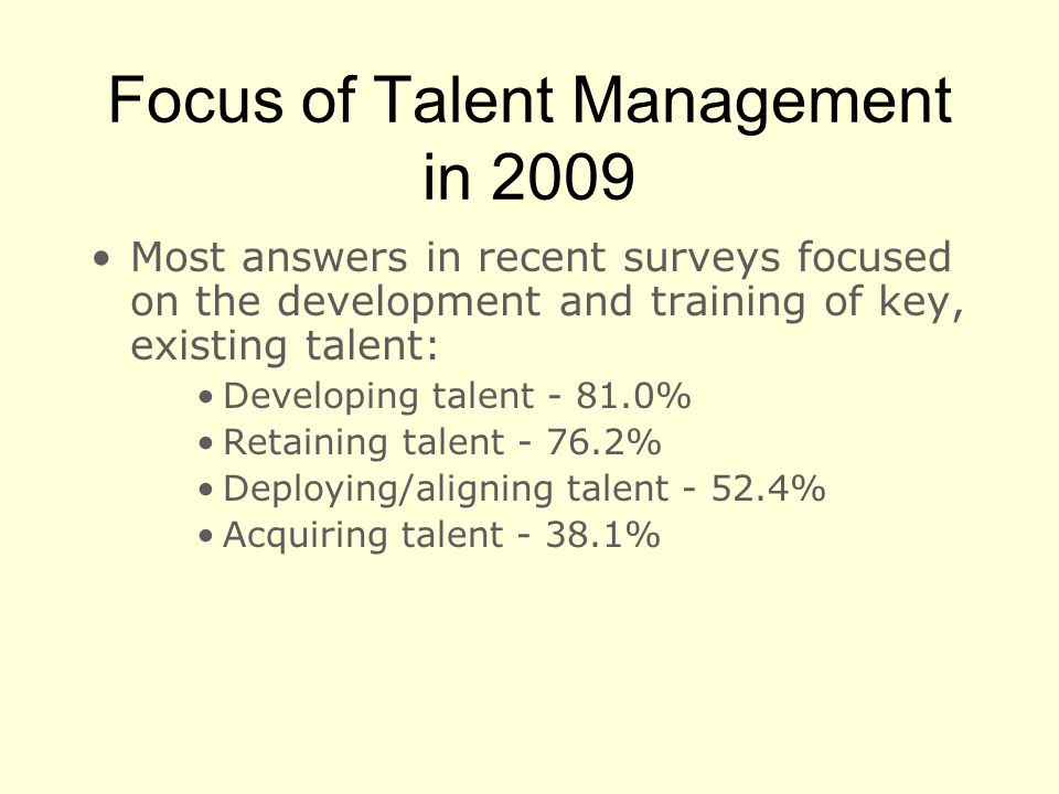 Focus of Talent Management in 2009