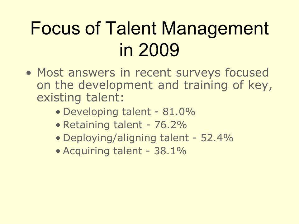 Focus of Talent Management in 2009