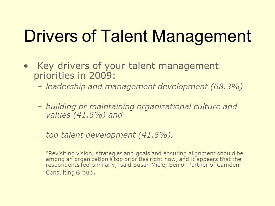 Drivers of Talent Management