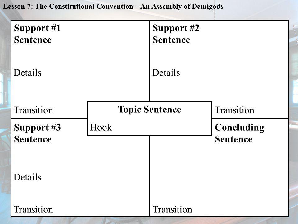 Support #1 Sentence Support #2 Sentence Details Details Transition