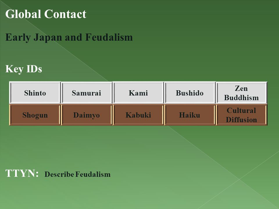 Global Contact Early Japan and Feudalism Key IDs