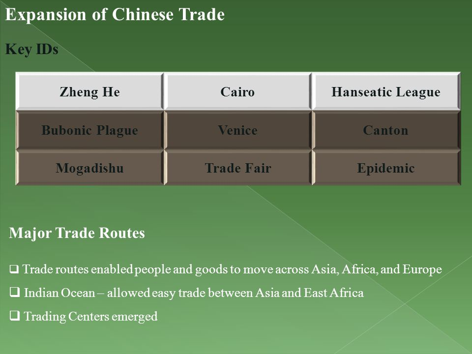 Expansion of Chinese Trade