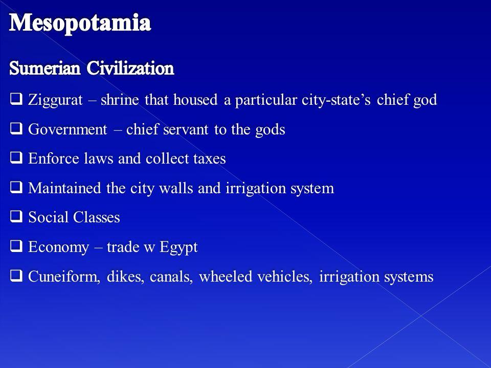 Mesopotamia Sumerian Civilization