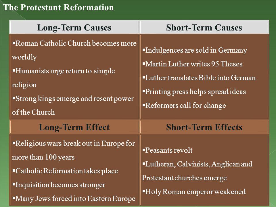 Long-Term Causes Short-Term Causes Long-Term Effect Short-Term Effects