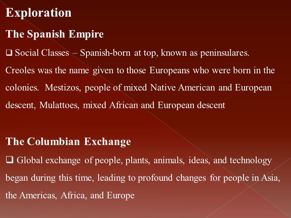 Exploration The Spanish Empire The Columbian Exchange