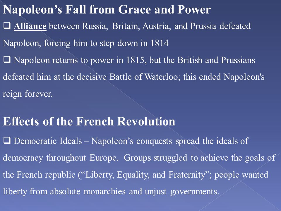 Napoleon's Fall from Grace and Power