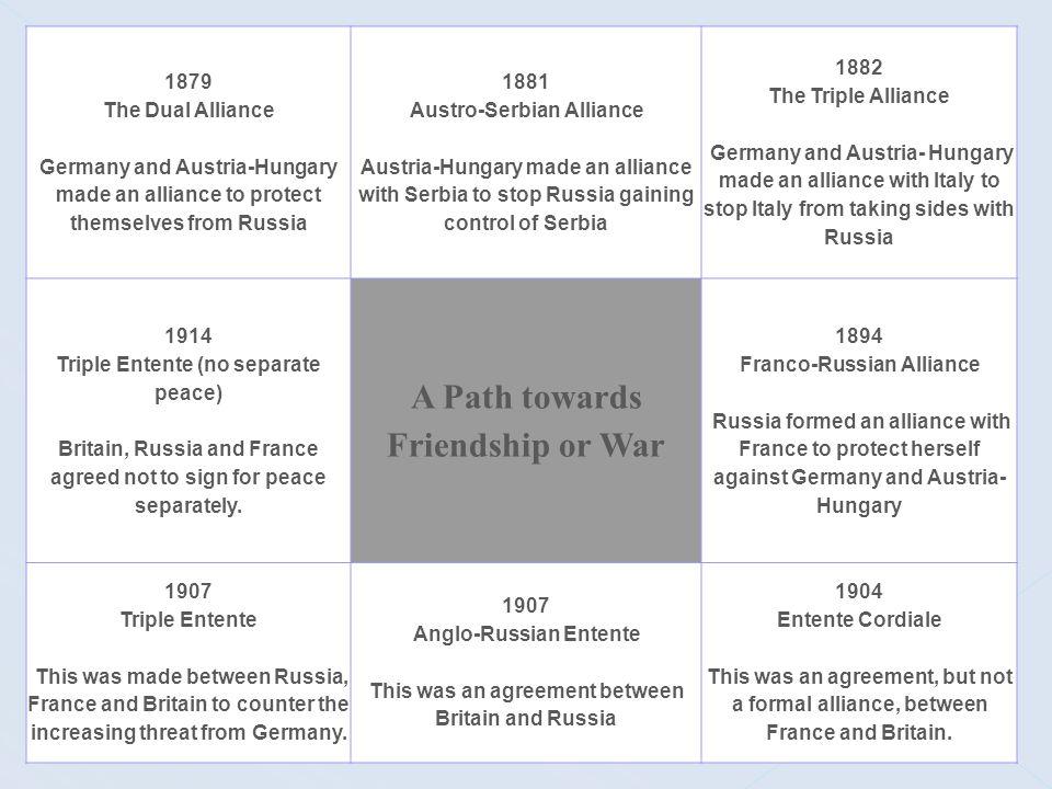 A Path towards Friendship or War