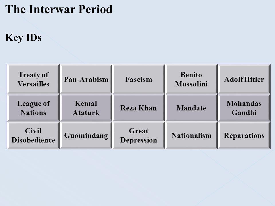 The Interwar Period Key IDs Treaty of Versailles Pan-Arabism Fascism