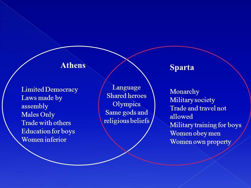 Same gods and religious beliefs