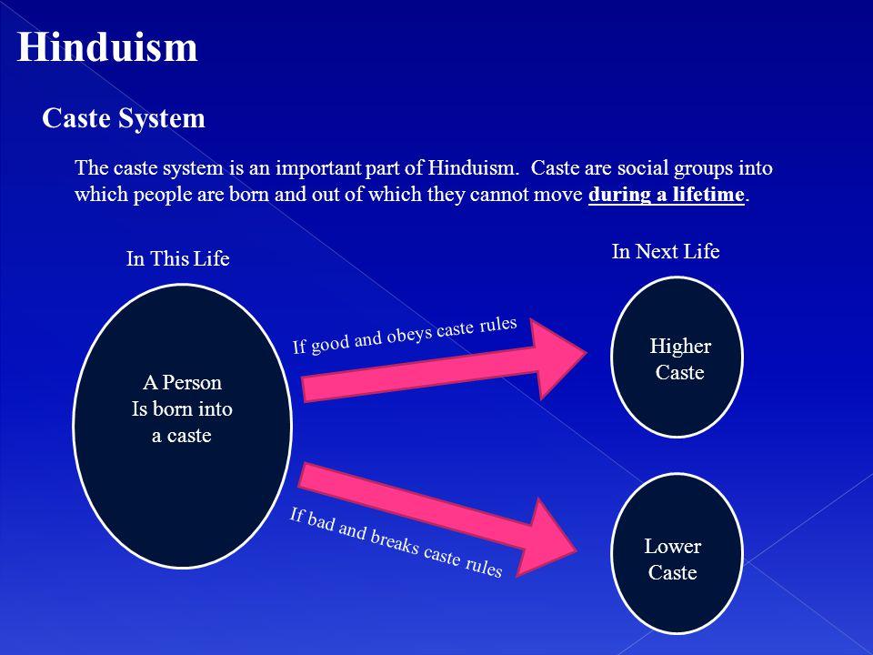 Hinduism Caste System.