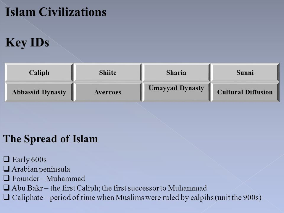 Islam Civilizations Key IDs The Spread of Islam Early 600s