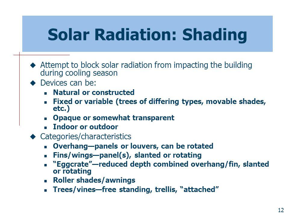 Solar Radiation: Shading