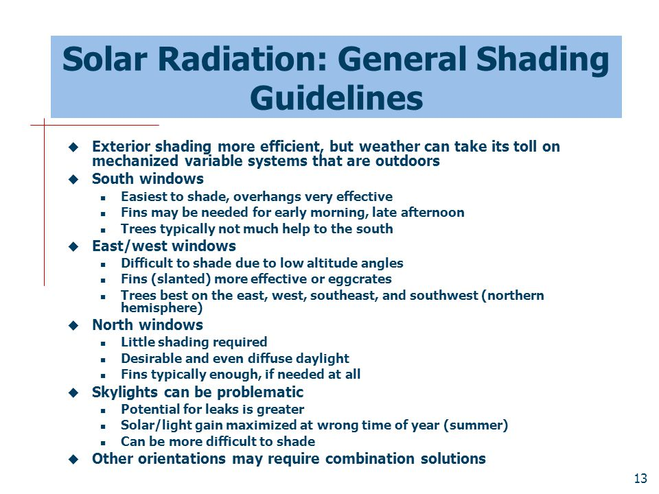 Solar Radiation: General Shading Guidelines