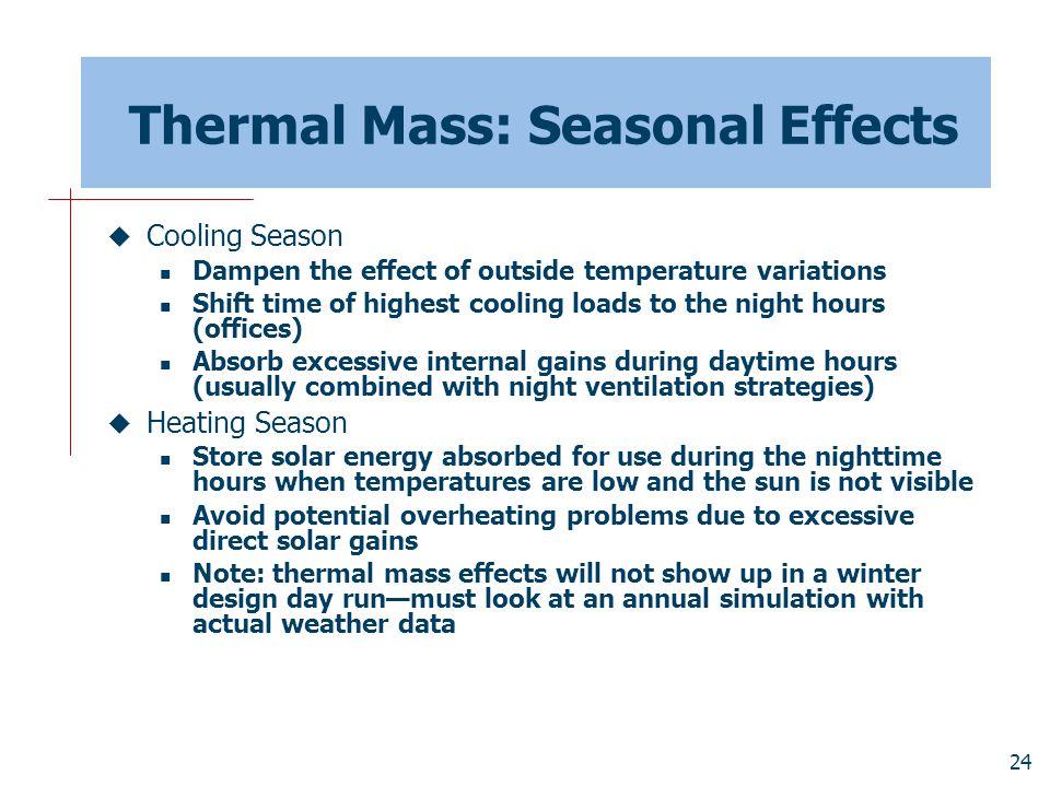 Thermal Mass: Seasonal Effects