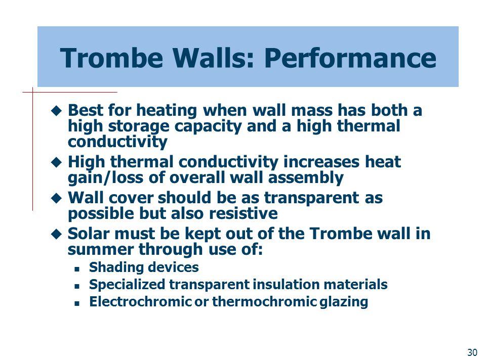 Trombe Walls: Performance