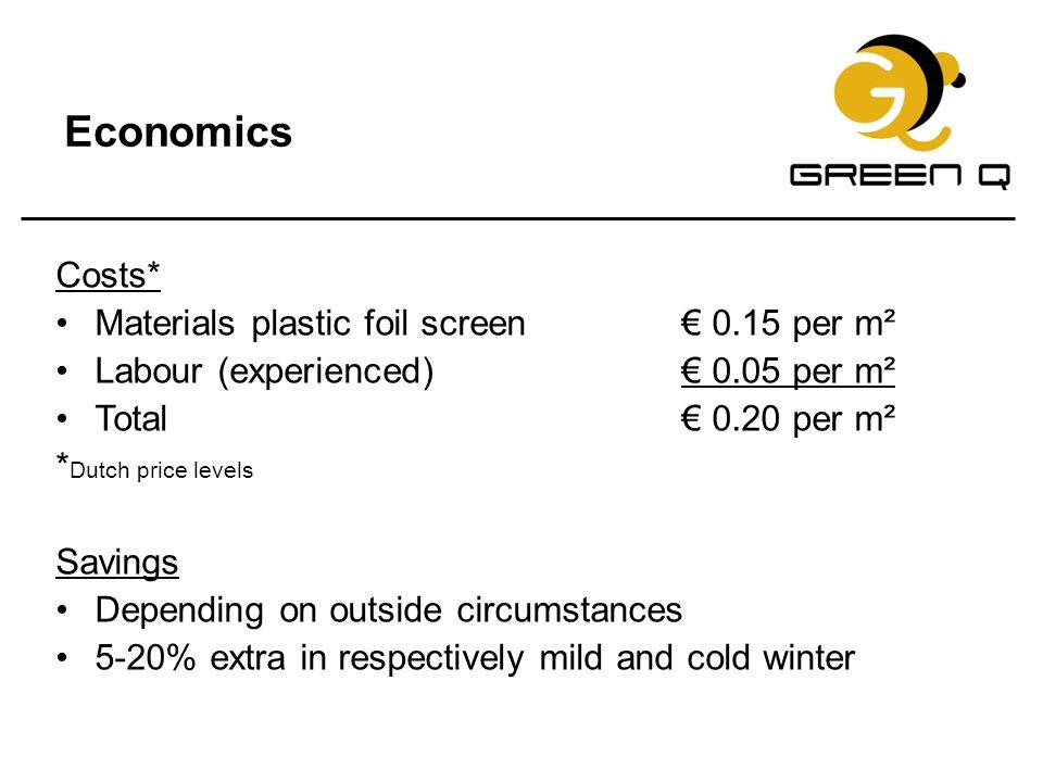Economics Costs* Materials plastic foil screen € 0.15 per m²