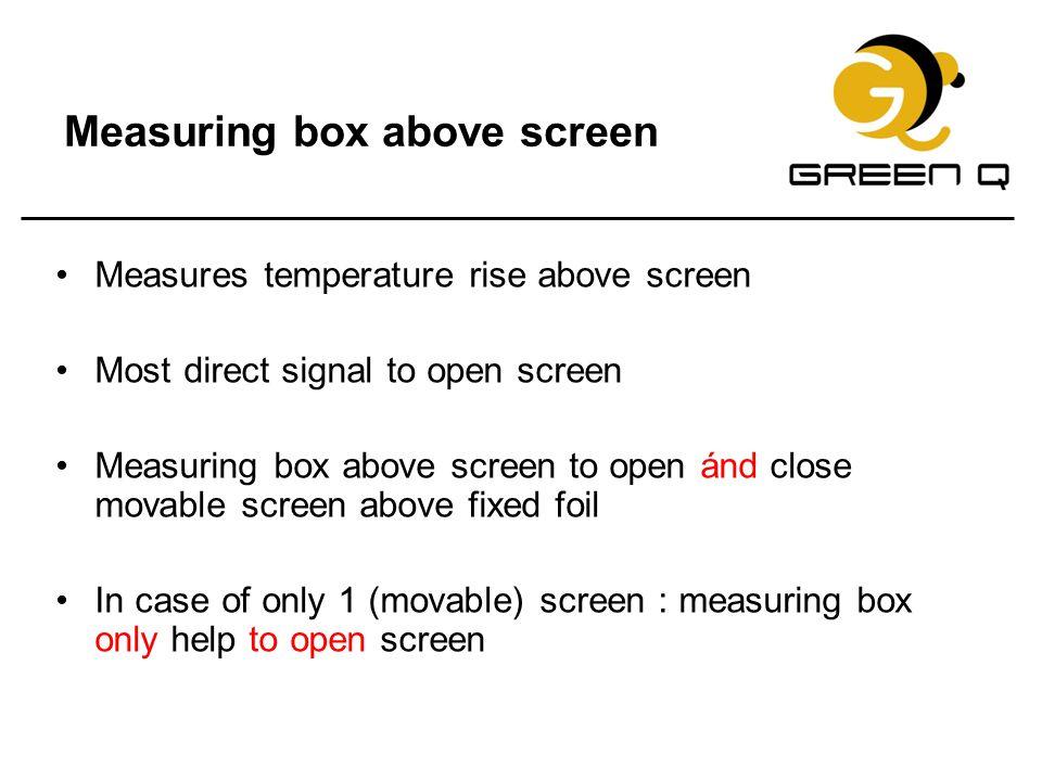 Measuring box above screen