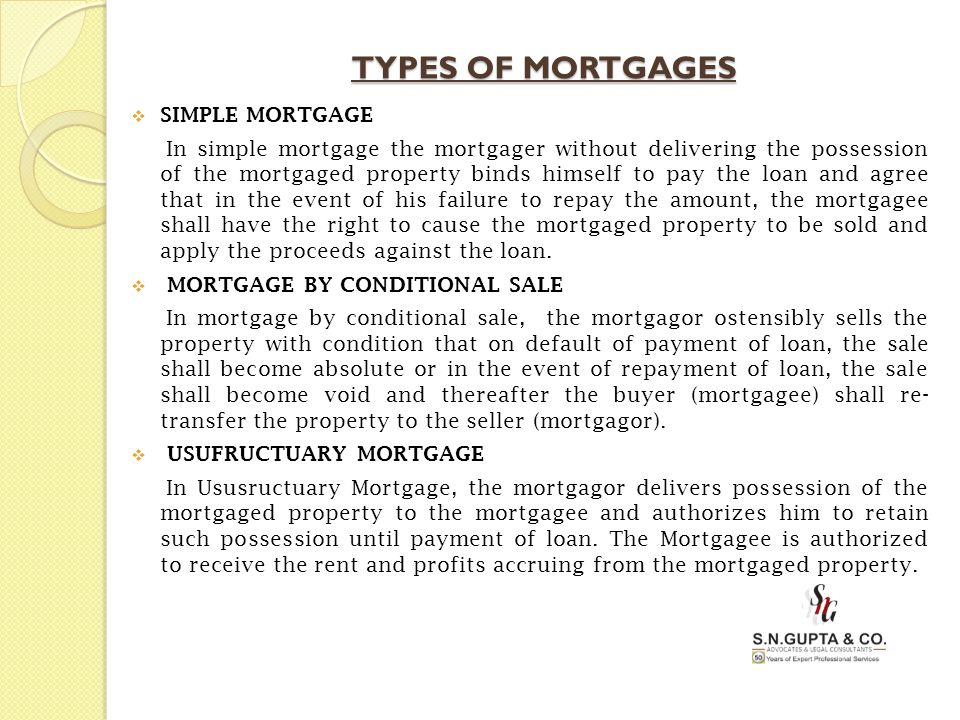 TYPES OF MORTGAGES SIMPLE MORTGAGE