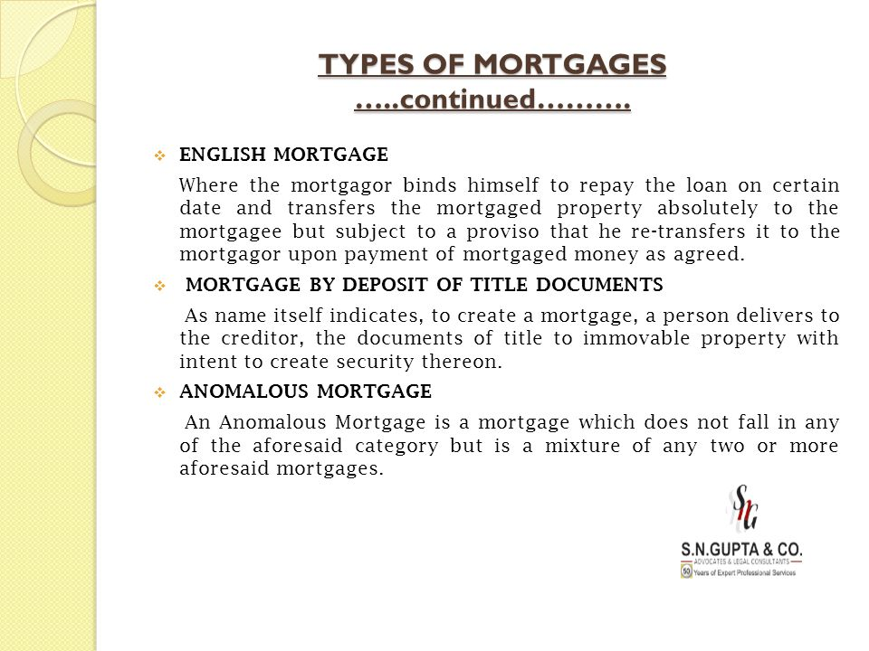 TYPES OF MORTGAGES …..continued……….
