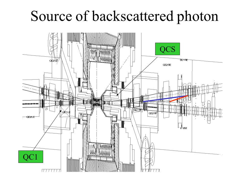 Source of backscattered photon