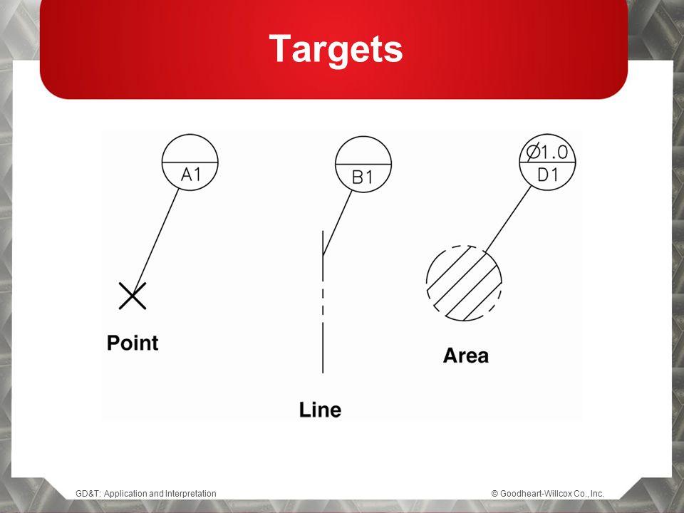 Targets © Goodheart-Willcox Co., Inc.