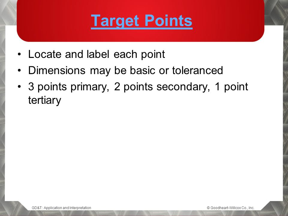 Target Points Locate and label each point