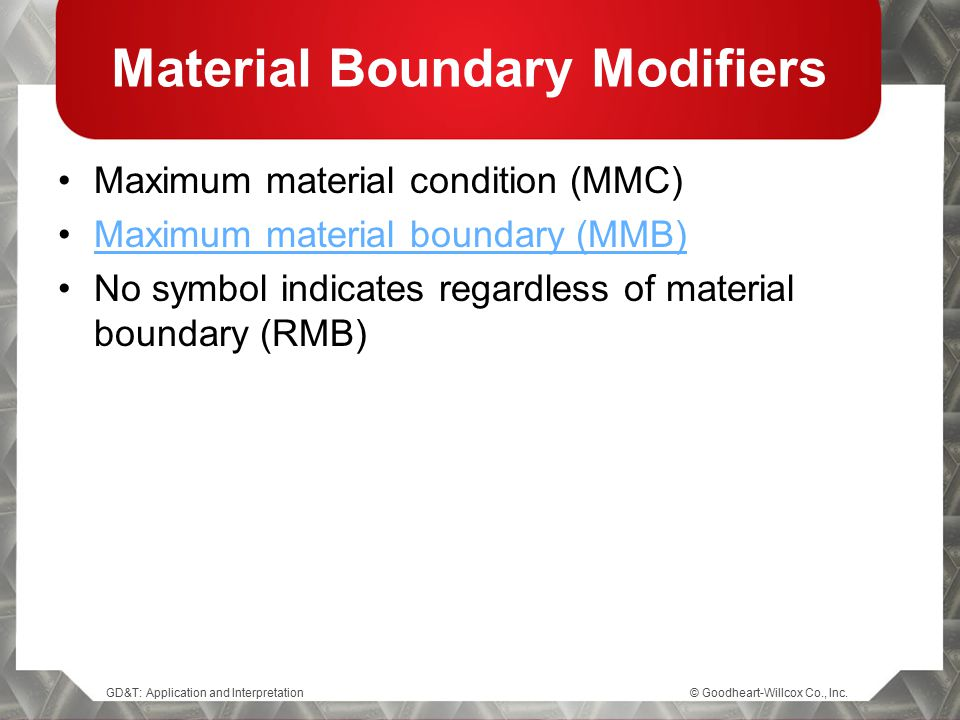 Material Boundary Modifiers