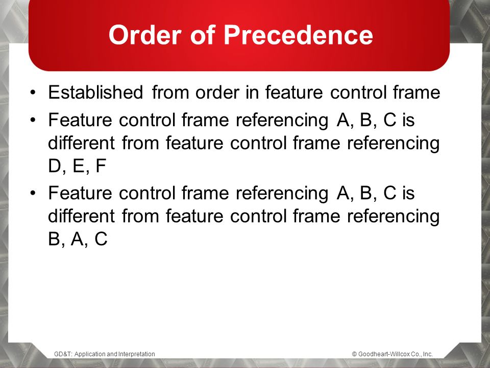 Order of Precedence Established from order in feature control frame