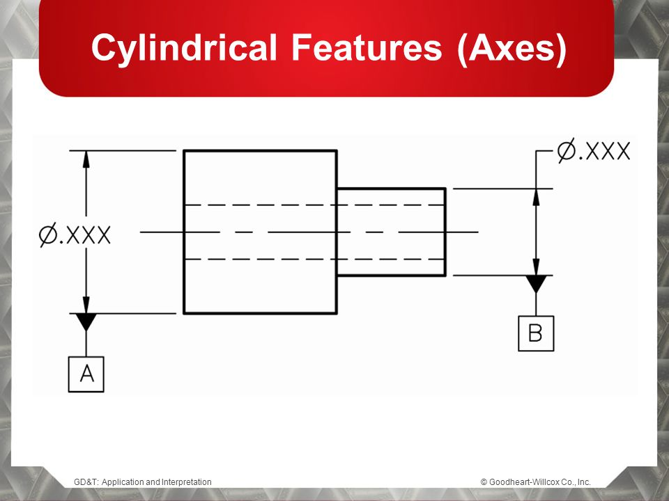 Cylindrical Features (Axes)