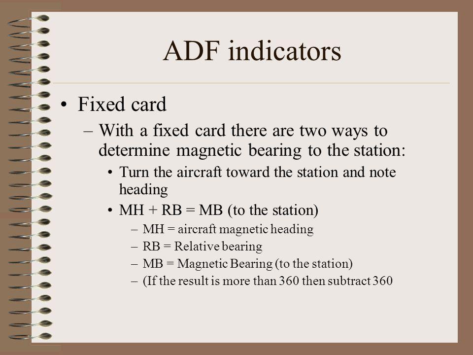 ADF indicators Fixed card