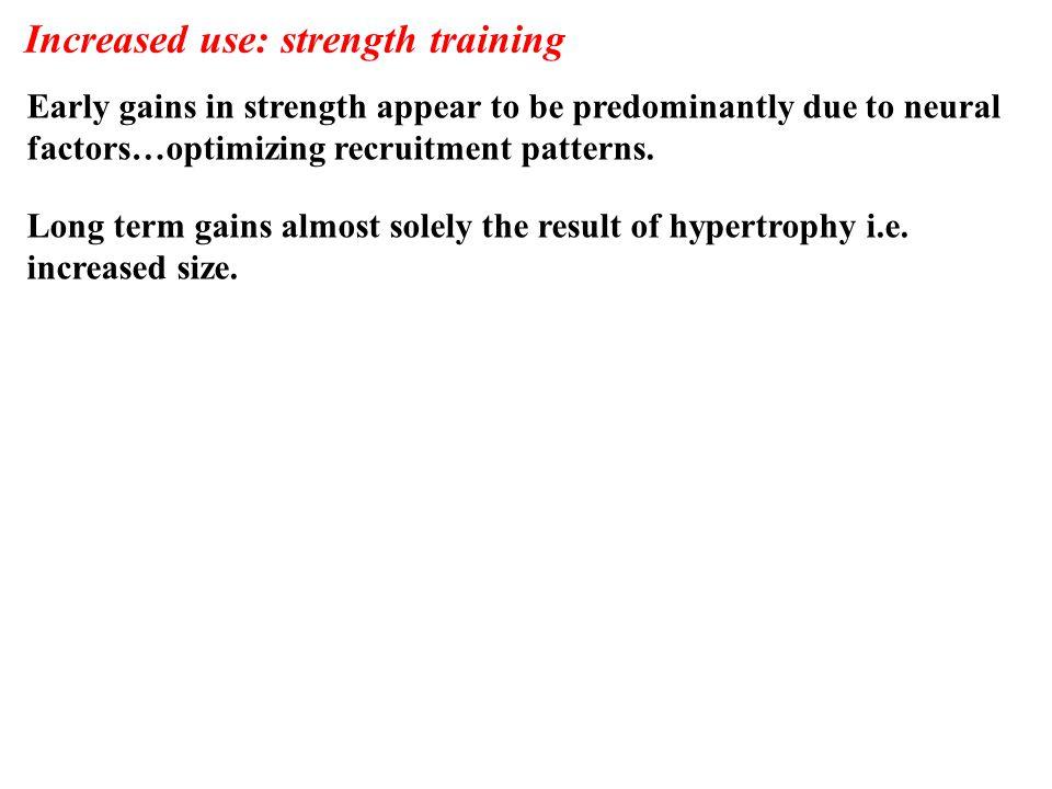 Increased use: strength training