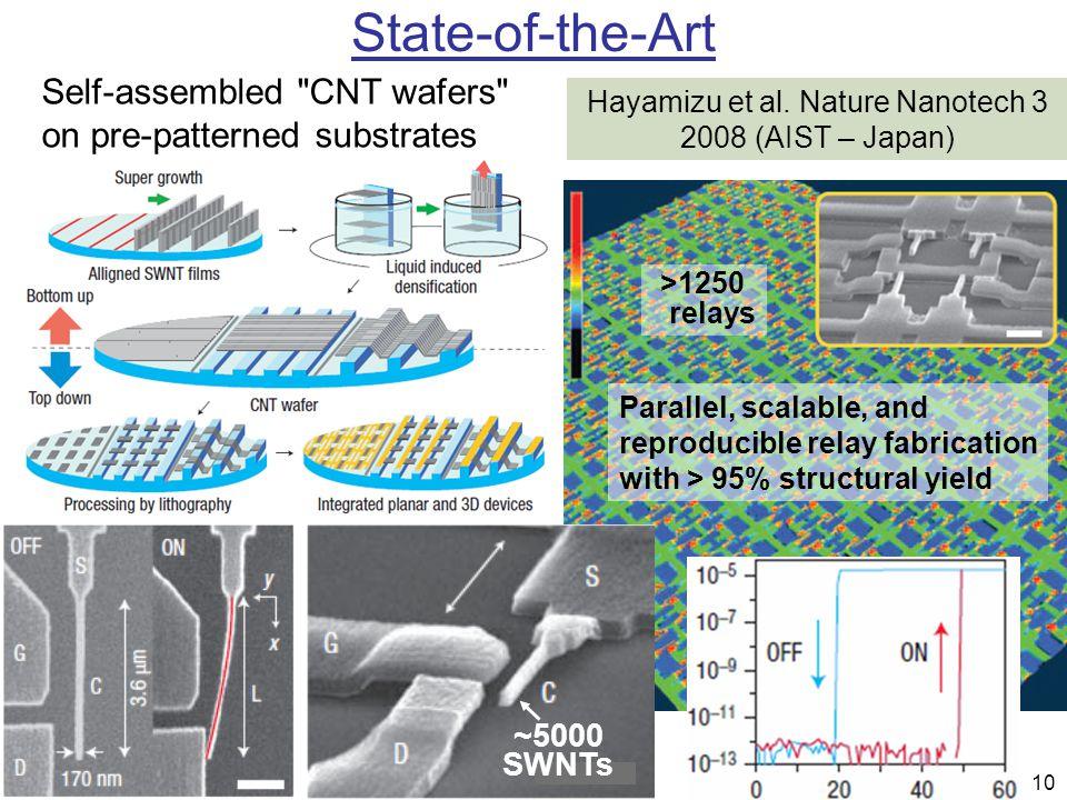 Hayamizu et al. Nature Nanotech 3