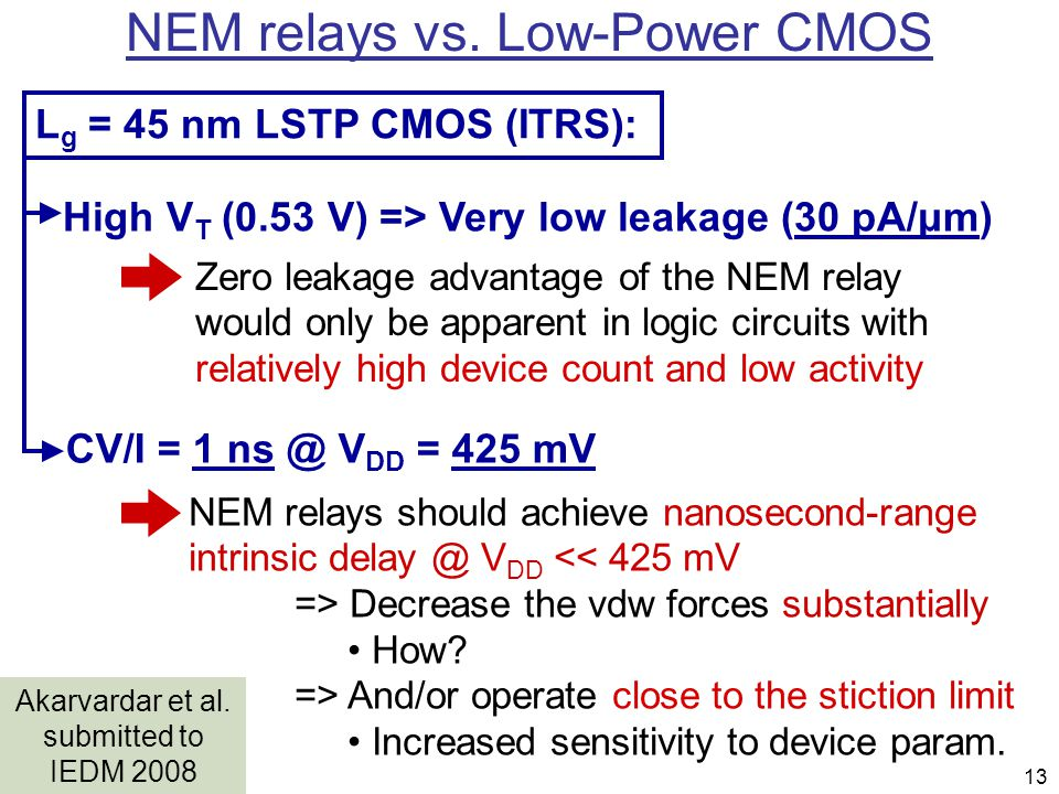 NEM relays vs. Low-Power CMOS