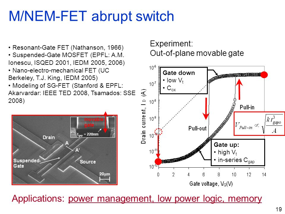 M/NEM-FET abrupt switch