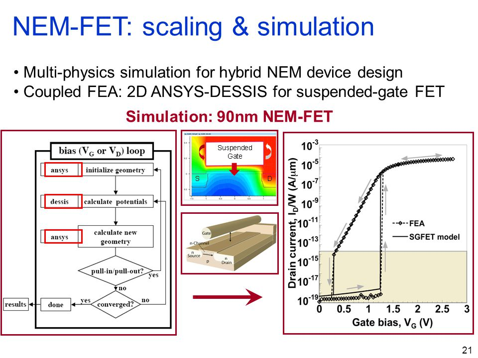 NEM-FET: scaling & simulation