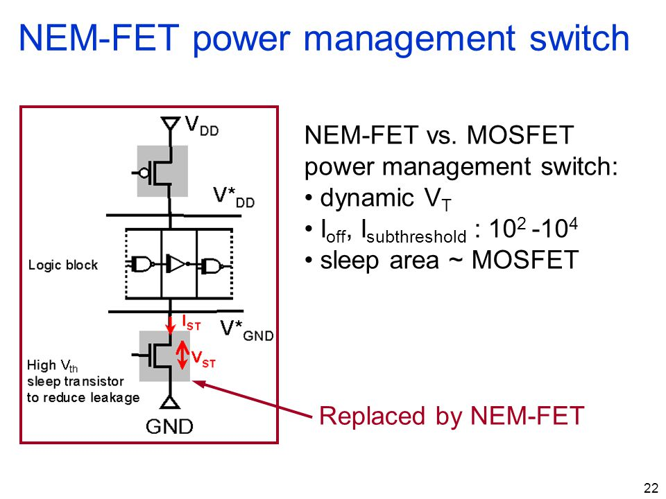 NEM-FET power management switch