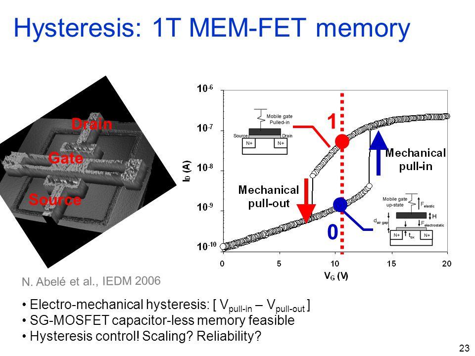 Hysteresis: 1T MEM-FET memory