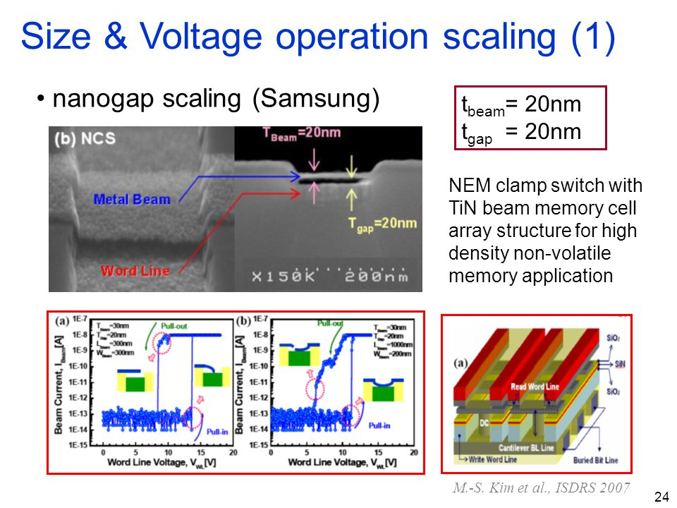 Size & Voltage operation scaling (1)