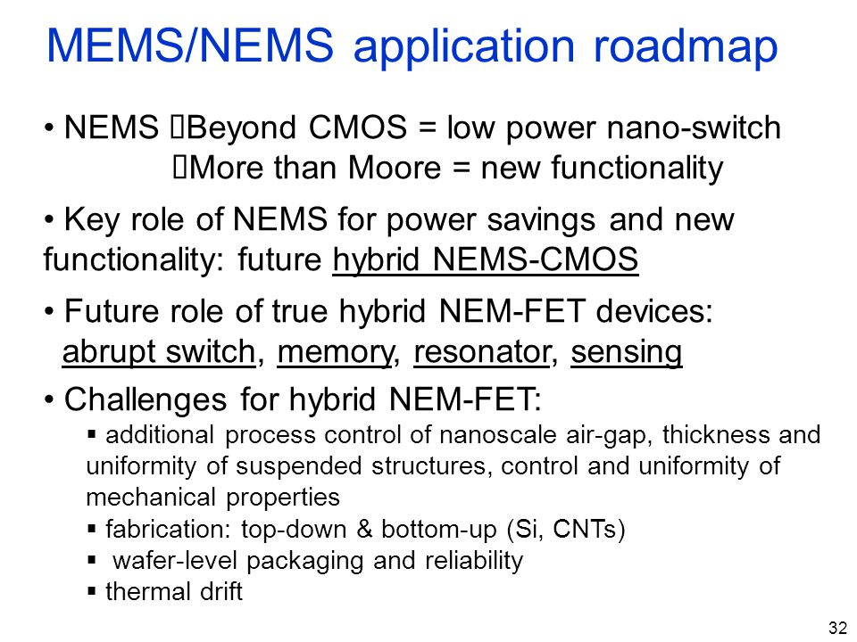 MEMS/NEMS application roadmap