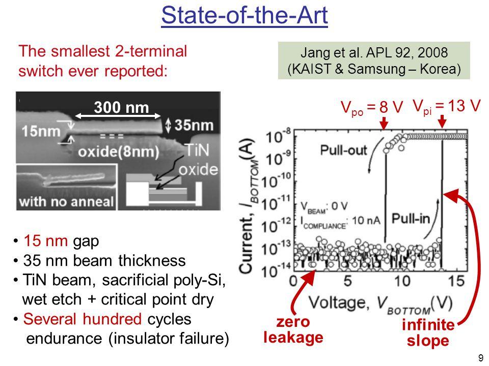 (KAIST & Samsung – Korea)