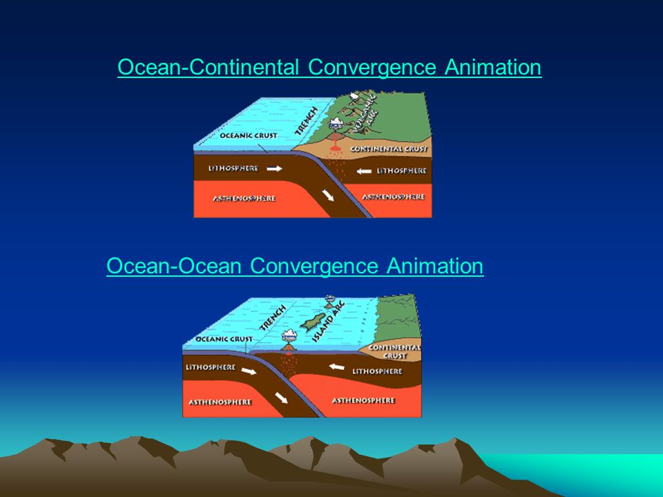Ocean-Continental Convergence Animation