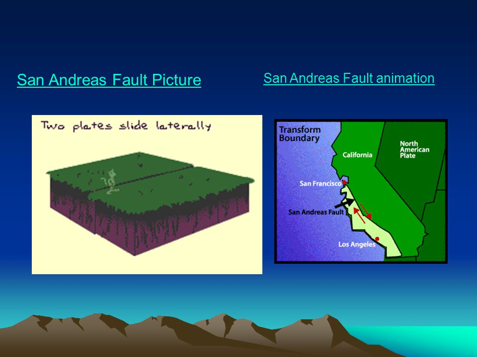 San Andreas Fault Picture