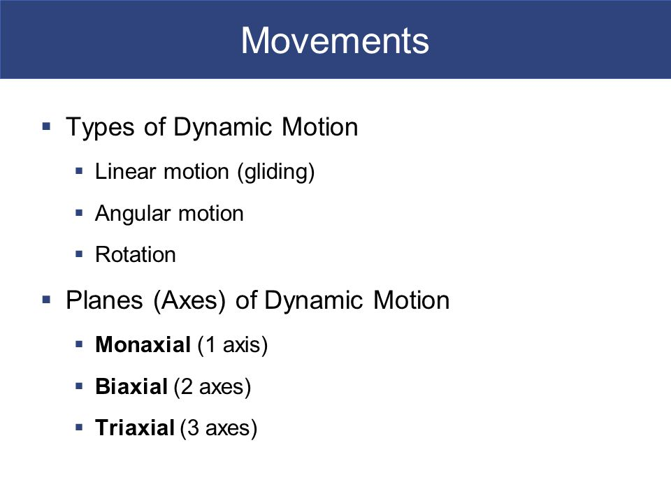 Movements Types of Dynamic Motion Planes (Axes) of Dynamic Motion