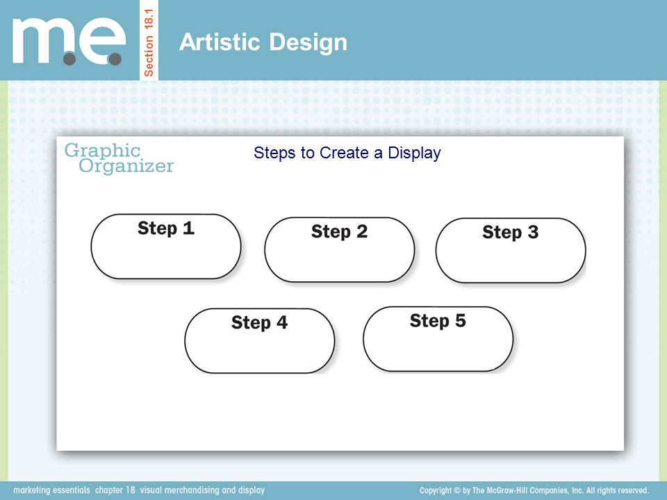 Artistic Design Steps to Create a Display Steps to Create a Display