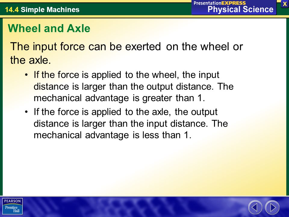 The input force can be exerted on the wheel or the axle.